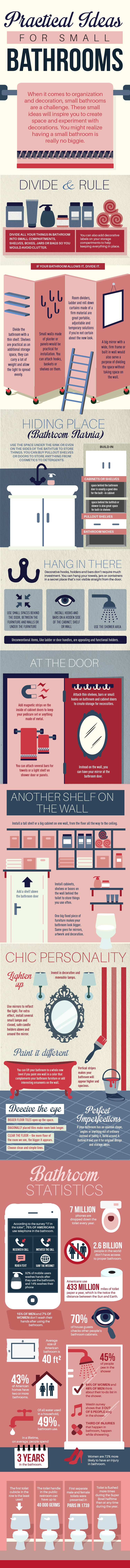 Practical Ideas for Small Bathrooms Infographic