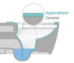 HygieneGlaze