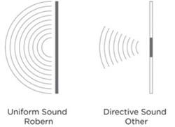 OM Audio Technology